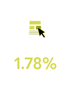 Expected email CTR exceeded by 1.78%
