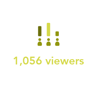 In a nationwide poll of 1,056 viewers aged 18-45