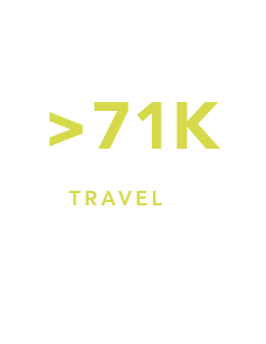 71,118 average monthly travel partner referrals